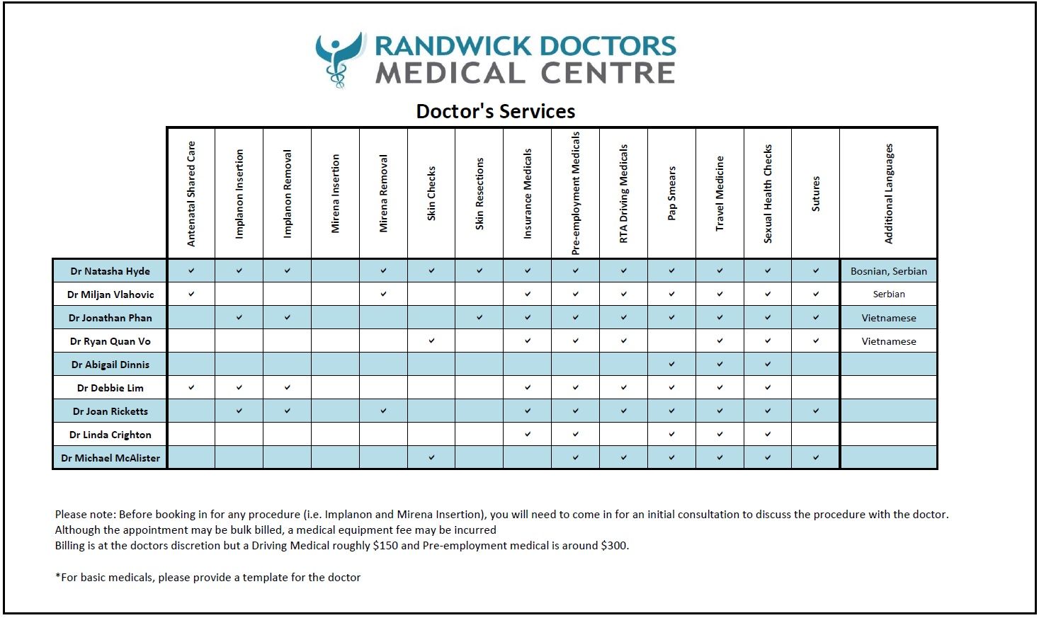 Doctor Services Tick Sheet